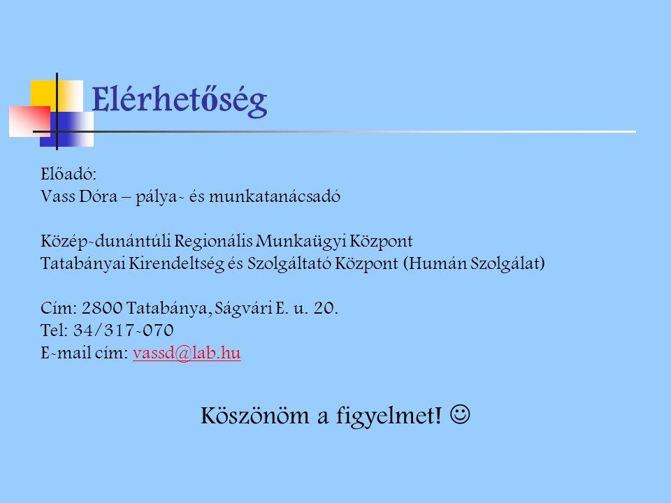 Elérhet ő ség El ő adó: Vass Dóra – pálya- és munkatanácsadó Közép-dunántúli Regionális Munkaügyi Központ Tatabányai Kirendeltség és Szolgáltató Közpo
