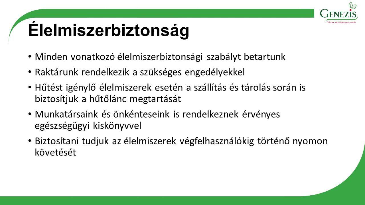 Élelmiszerbiztonság Minden vonatkozó élelmiszerbiztonsági szabályt betartunk Raktárunk rendelkezik a szükséges engedélyekkel Hűtést igénylő élelmiszerek esetén a szállítás és tárolás során is biztosítjuk a hűtőlánc megtartását Munkatársaink és önkénteseink is rendelkeznek érvényes egészségügyi kiskönyvvel Biztosítani tudjuk az élelmiszerek végfelhasználókig történő nyomon követését