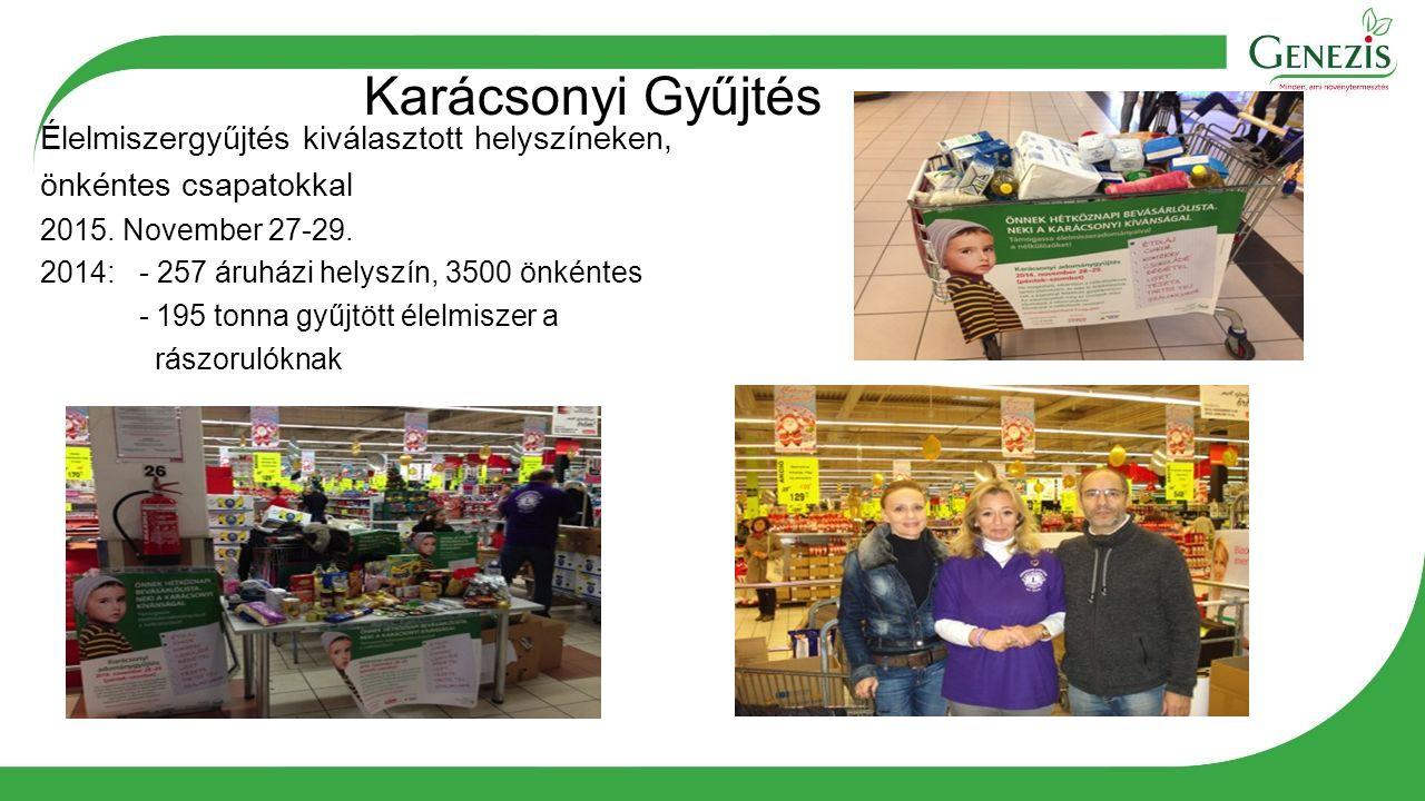 Karácsonyi Gyűjtés Élelmiszergyűjtés kiválasztott helyszíneken, önkéntes csapatokkal 2015. November 27-29. 2014: - 257 áruházi helyszín, 3500 önkéntes