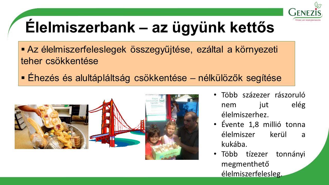 Élelmiszerbank – az ügyünk kettős  Az élelmiszerfeleslegek összegyűjtése, ezáltal a környezeti teher csökkentése  Éhezés és alultápláltság csökkenté
