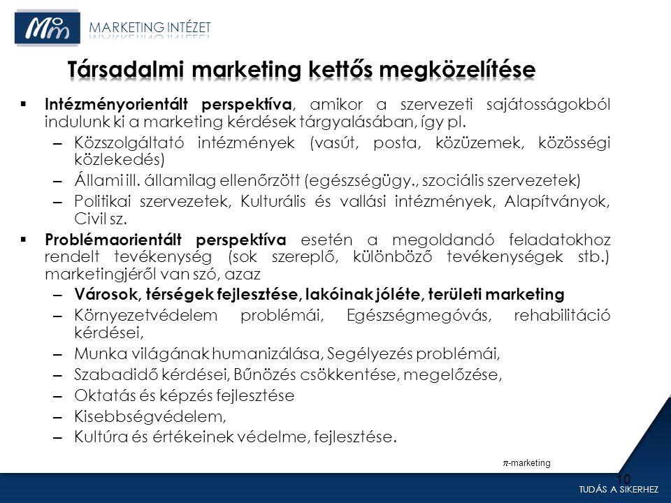 TUDÁS A SIKERHEZ  Intézményorientált perspektíva, amikor a szervezeti sajátosságokból indulunk ki a marketing kérdések tárgyalásában, így pl.