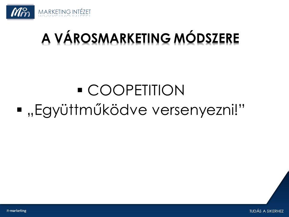 """TUDÁS A SIKERHEZ  COOPETITION  """"Együttműködve versenyezni!  -marketing"""