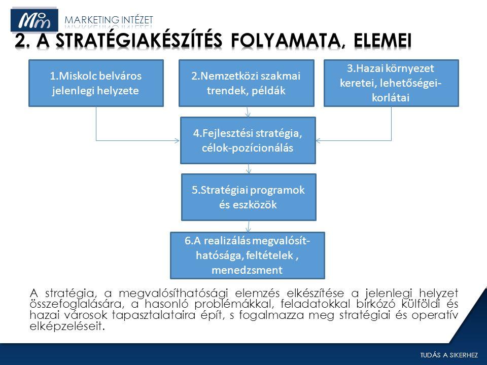 TUDÁS A SIKERHEZ A stratégia, a megvalósíthatósági elemzés elkészítése a jelenlegi helyzet összefoglalására, a hasonló problémákkal, feladatokkal birkózó külföldi és hazai városok tapasztalataira épít, s fogalmazza meg stratégiai és operatív elképzeléseit.