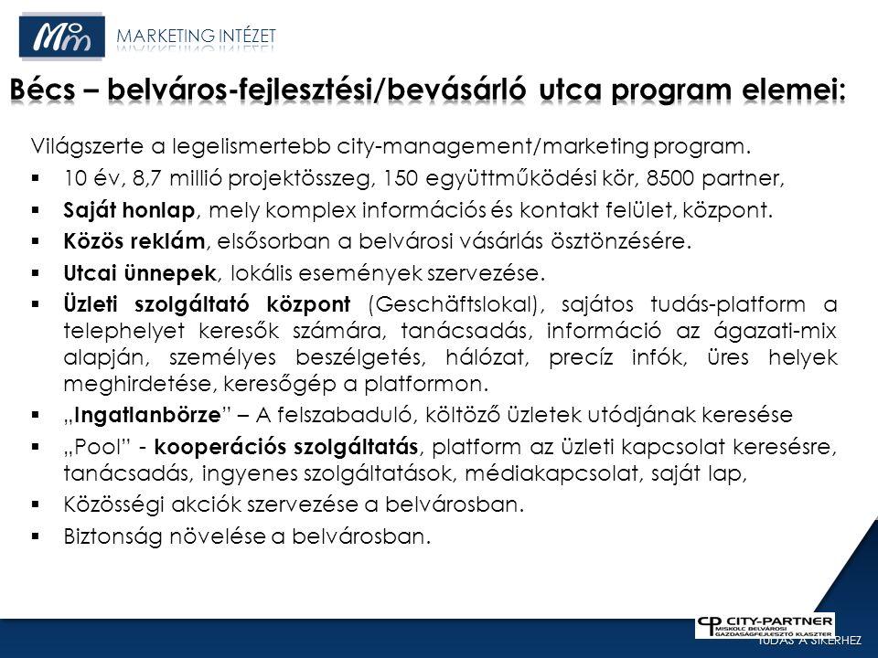 TUDÁS A SIKERHEZ 31 Világszerte a legelismertebb city-management/marketing program.