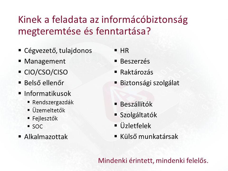 Kinek a feladata az informácóbiztonság megteremtése és fenntartása.