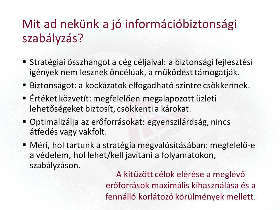 Mit ad nekünk a jó információbiztonsági szabályzás.