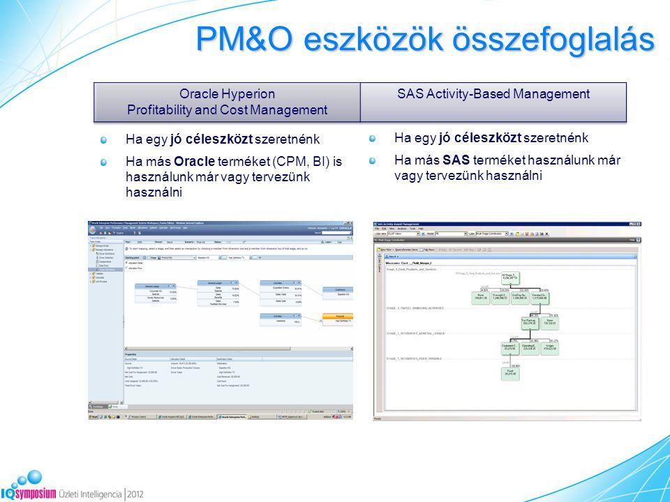 PM&O eszközök összefoglalás Ha egy jó céleszközt szeretnénk Ha más Oracle terméket (CPM, BI) is használunk már vagy tervezünk használni Ha egy jó céleszközt szeretnénk Ha más SAS terméket használunk már vagy tervezünk használni