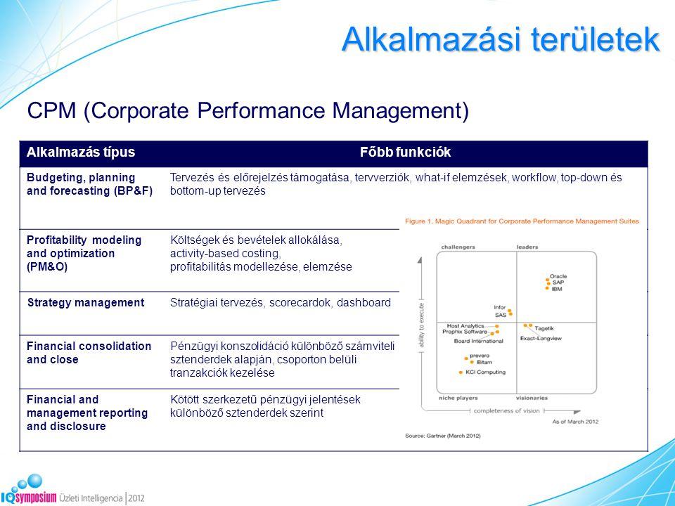Alkalmazási területek CPM (Corporate Performance Management) Alkalmazás típusFőbb funkciók Budgeting, planning and forecasting (BP&F) Tervezés és előrejelzés támogatása, tervverziók, what-if elemzések, workflow, top-down és bottom-up tervezés Profitability modeling and optimization (PM&O) Költségek és bevételek allokálása, activity-based costing, profitabilitás modellezése, elemzése Strategy managementStratégiai tervezés, scorecardok, dashboard Financial consolidation and close Pénzügyi konszolidáció különböző számviteli sztenderdek alapján, csoporton belüli tranzakciók kezelése Financial and management reporting and disclosure Kötött szerkezetű pénzügyi jelentések különböző sztenderdek szerint