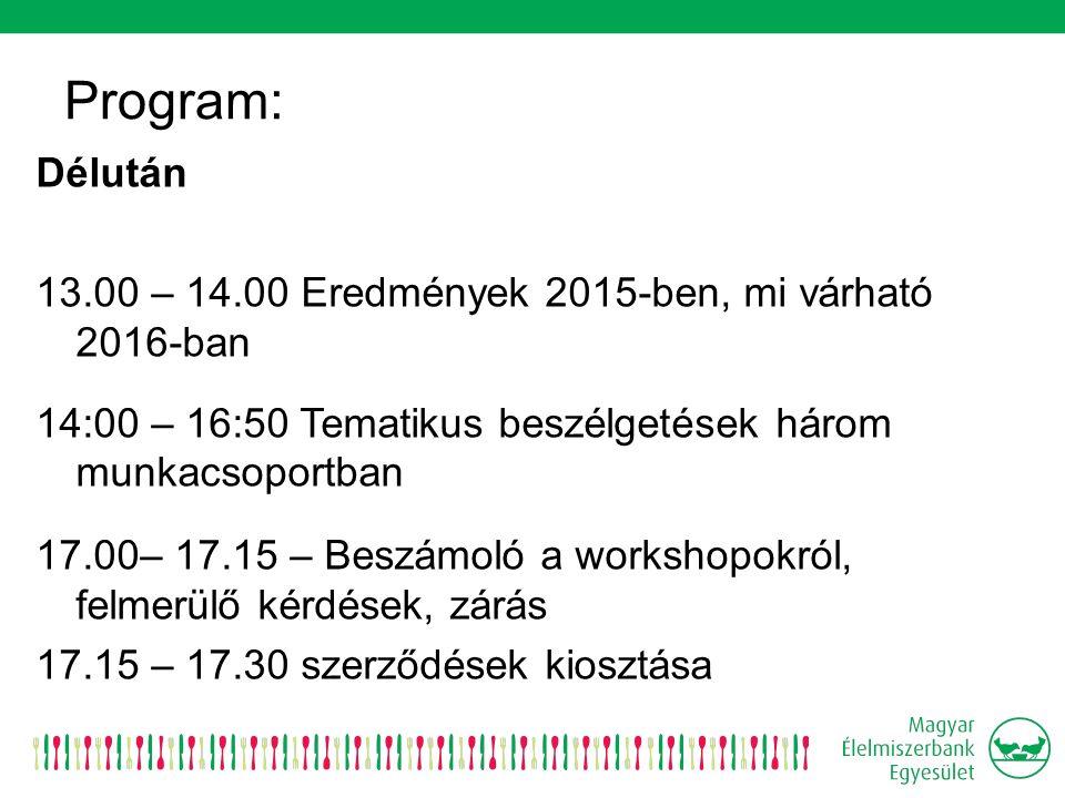 Program: Délután 13.00 – 14.00 Eredmények 2015-ben, mi várható 2016-ban 14:00 – 16:50 Tematikus beszélgetések három munkacsoportban 17.00– 17.15 – Beszámoló a workshopokról, felmerülő kérdések, zárás 17.15 – 17.30 szerződések kiosztása