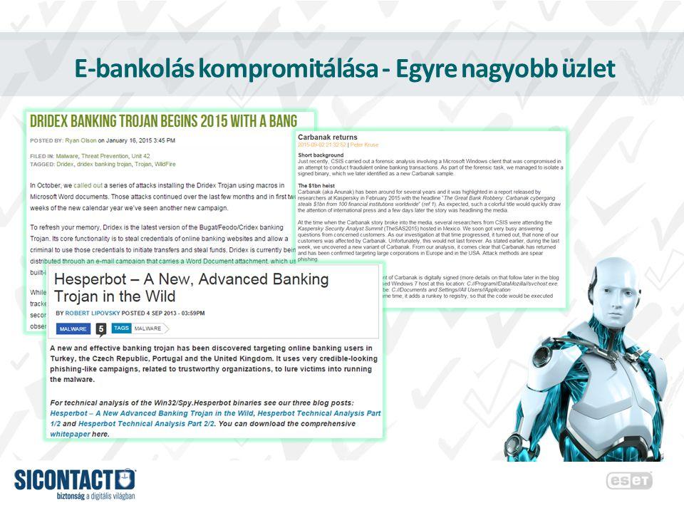E-bankolás kompromitálása - Egyre nagyobb üzlet