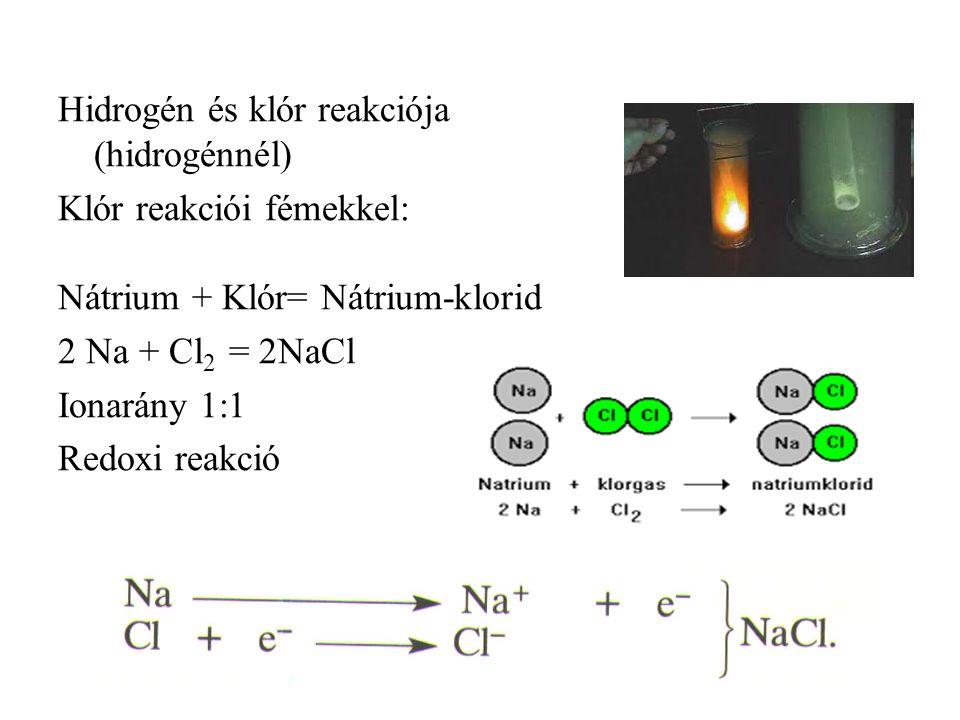 Hidrogén és klór reakciója (hidrogénnél) Klór reakciói fémekkel: Nátrium + Klór= Nátrium-klorid 2 Na + Cl 2 = 2NaCl Ionarány 1:1 Redoxi reakció