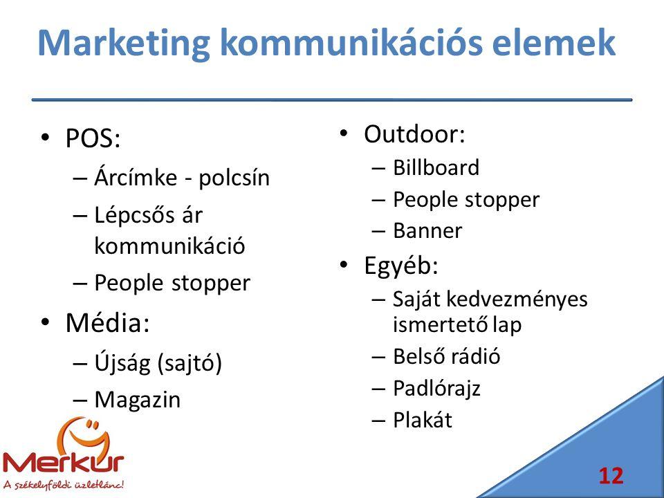 Marketing kommunikációs elemek POS: – Árcímke - polcsín – Lépcsős ár kommunikáció – People stopper Média: – Újság (sajtó) – Magazin 12 Outdoor: – Bill