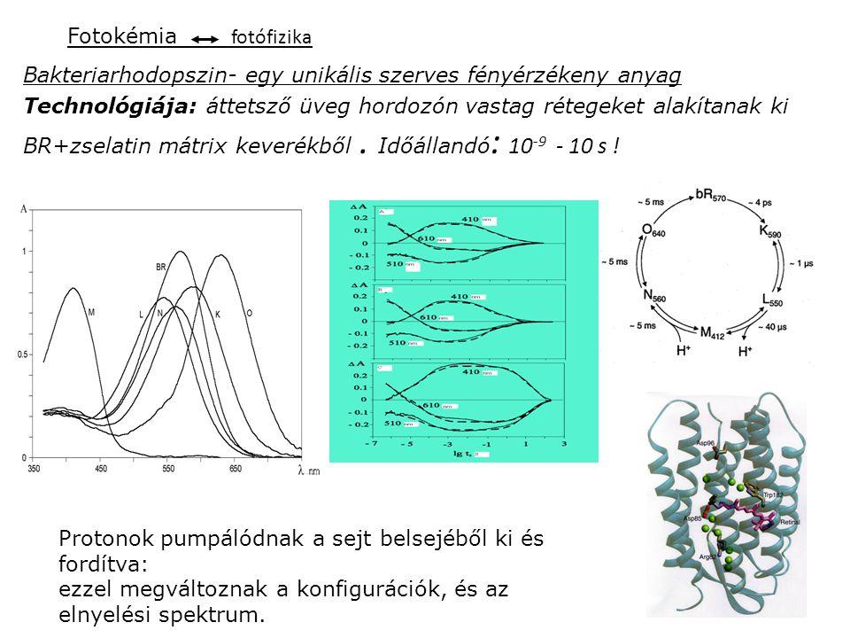 Fotokémia fotófizika Bakteriarhodopszin- egy unikális szerves fényérzékeny anyag Technológiája: áttetsző üveg hordozón vastag rétegeket alakítanak ki BR+zselatin mátrix keverékből.
