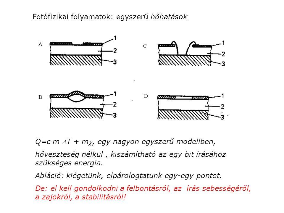 Fotófizikai folyamatok: egyszerű hőhatások Q=c m T + m, egy nagyon egyszerű modellben, hőveszteség nélkül, kiszámítható az egy bit írásához szükséges energia.