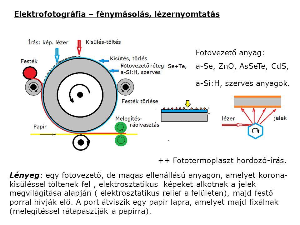 Elektrofotográfia – fénymásolás, lézernyomtatás Lényeg: egy fotovezető, de magas ellenállású anyagon, amelyet korona- kisüléssel töltenek fel, elektro