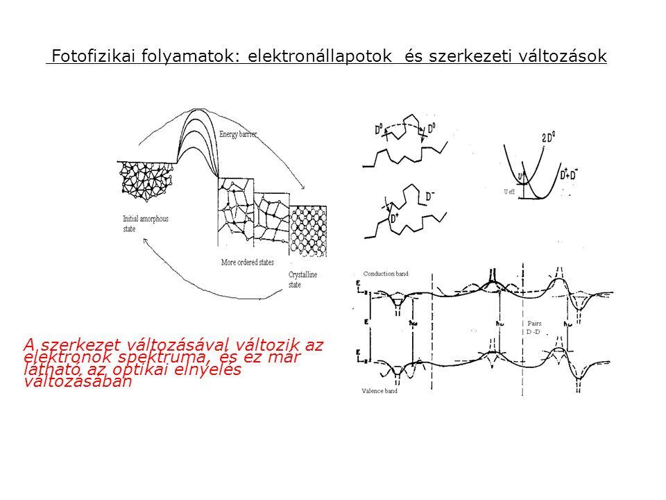 Fotofizikai folyamatok: elektronállapotok és szerkezeti változások A szerkezet változásával változik az elektronok spektruma, és ez már látható az optikai elnyelés változásában