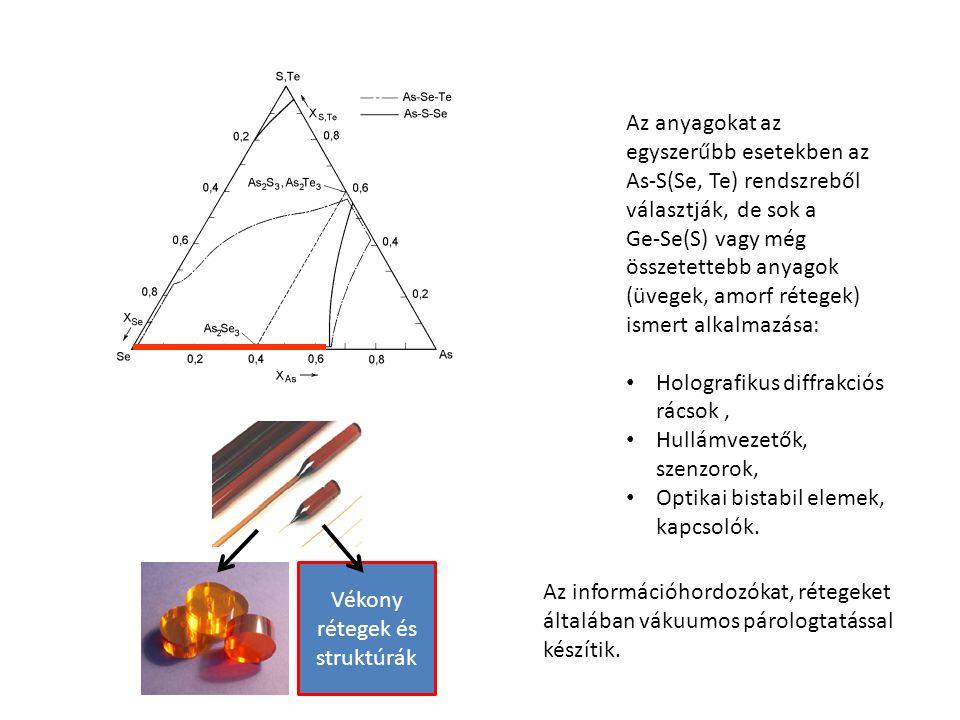 Az anyagokat az egyszerűbb esetekben az As-S(Se, Te) rendszreből választják, de sok a Ge-Se(S) vagy még összetettebb anyagok (üvegek, amorf rétegek) ismert alkalmazása: Holografikus diffrakciós rácsok, Hullámvezetők, szenzorok, Optikai bistabil elemek, kapcsolók.