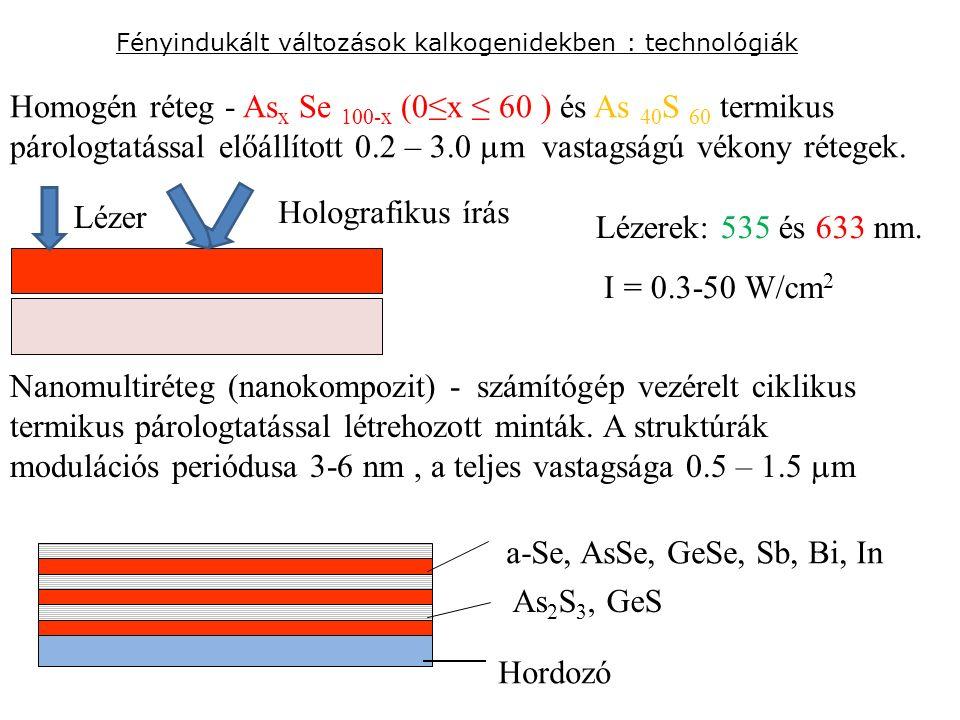 Fényindukált változások kalkogenidekben : technológiák Homogén réteg - As x Se 100-x (0≤x ≤ 60 ) és As 40 S 60 termikus párologtatással előállított 0.2 – 3.0  m vastagságú vékony rétegek.