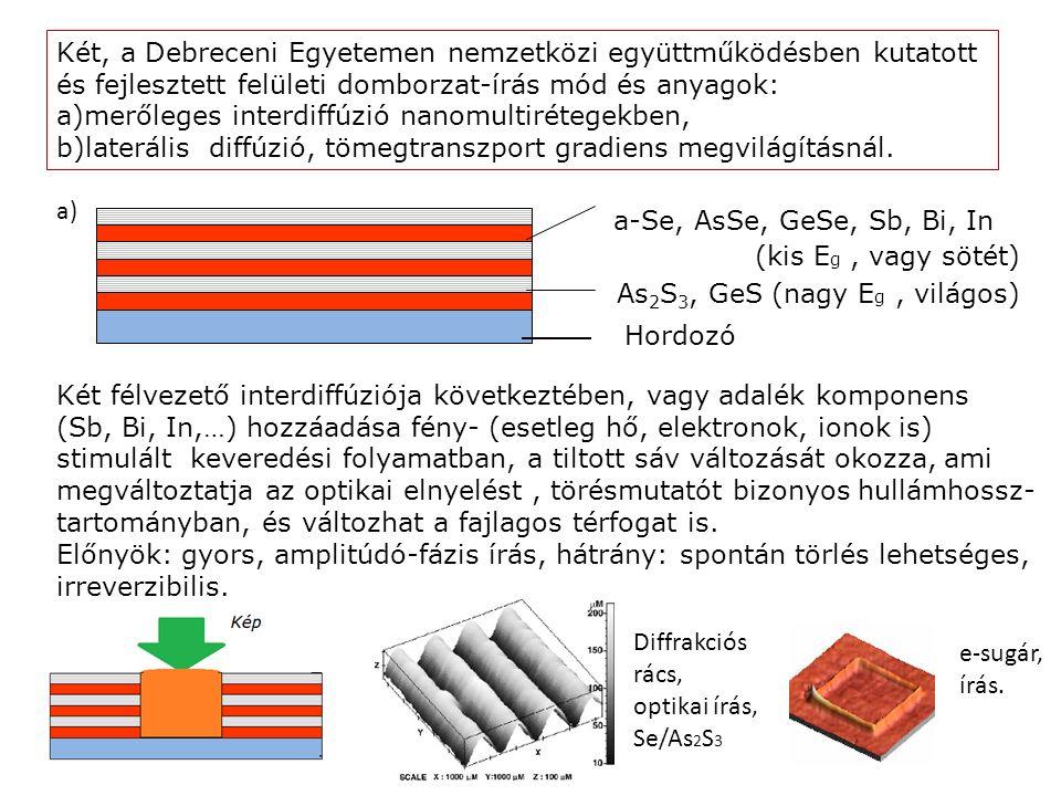 Két, a Debreceni Egyetemen nemzetközi együttműködésben kutatott és fejlesztett felületi domborzat-írás mód és anyagok: a)merőleges interdiffúzió nanomultirétegekben, b)laterális diffúzió, tömegtranszport gradiens megvilágításnál.