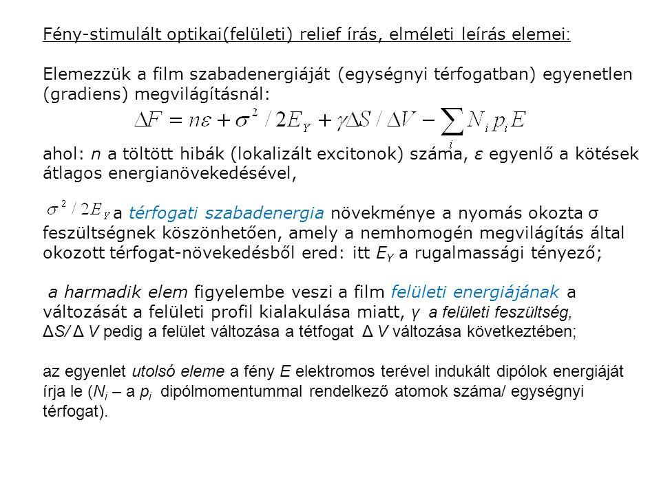Fény-stimulált optikai(felületi) relief írás, elméleti leírás elemei : Elemezzük a film szabadenergiáját (egységnyi térfogatban) egyenetlen (gradiens) megvilágításnál: ahol: n a töltött hibák (lokalizált excitonok) száma, ε egyenlő a kötések átlagos energianövekedésével, a térfogati szabadenergia növekménye a nyomás okozta σ feszültségnek köszönhetően, amely a nemhomogén megvilágítás által okozott térfogat-növekedésből ered: itt E Y a rugalmassági tényező; a harmadik elem figyelembe veszi a film felületi energiájának a változását a felületi profil kialakulása miatt, γ a felületi feszültség, ΔS/ Δ V pedig a felület változása a tétfogat Δ V változása következtében; az egyenlet utolsó eleme a fény E elektromos terével indukált dipólok energiáját írja le (N i – a p i dipólmomentummal rendelkező atomok száma/ egységnyi térfogat).