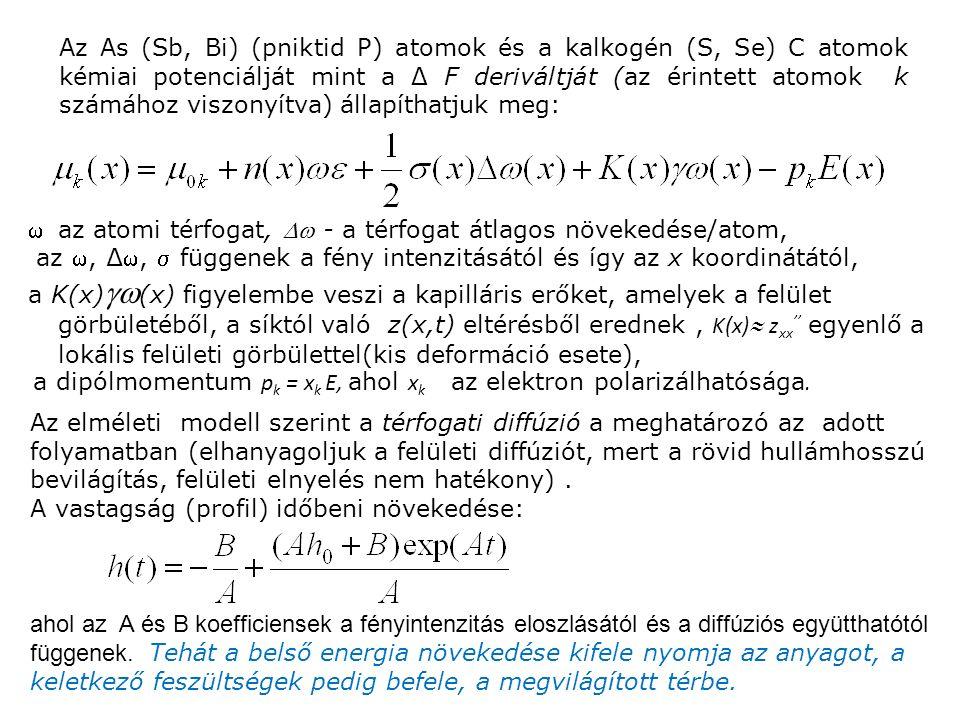 Az As (Sb, Bi) (pniktid P) atomok és a kalkogén (S, Se) C atomok kémiai potenciálját mint a Δ F deriváltját (az érintett atomok k számához viszonyítva) állapíthatjuk meg: az atomi térfogat,  - a térfogat átlagos növekedése/atom, az , ∆,  függenek a fény intenzitásától és így az x koordinátától, a K(x)  (x) figyelembe veszi a kapilláris erőket, amelyek a felület görbületéből, a síktól való z(x,t) eltérésből erednek, K(x)  z xx '' egyenlő a lokális felületi görbülettel(kis deformáció esete), a dipólmomentum p k = x k E, ahol x k az elektron polarizálhatósága.