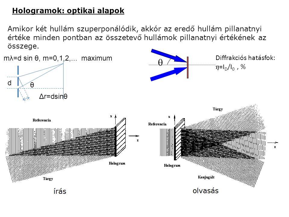 Hologramok: optikai alapok  Amikor két hullám szuperponálódik, akkór az eredő hullám pillanatnyi értéke minden pontban az összetevő hullámok pillanatnyi értékének az összege.