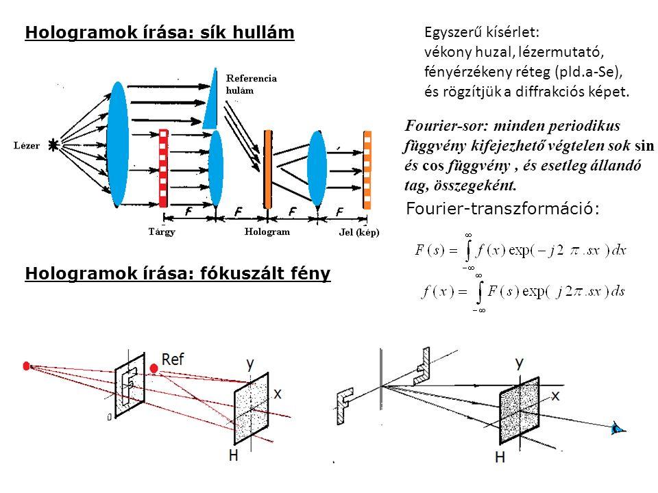 Hologramok írása: sík hullám Egyszerű kísérlet: vékony huzal, lézermutató, fényérzékeny réteg (pld.a-Se), és rögzítjük a diffrakciós képet. Hologramok