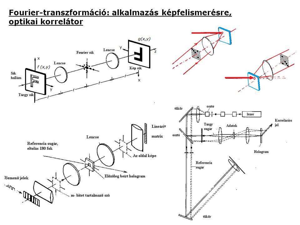 Fourier-transzformáció: alkalmazás képfelismerésre, optikai korrelátor