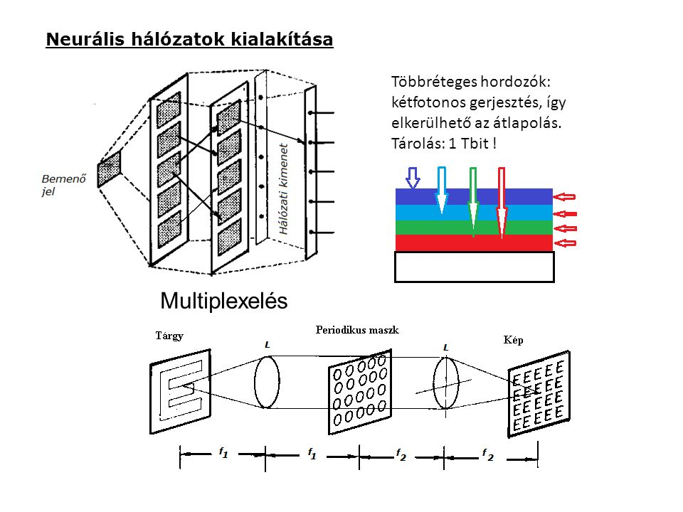 Multiplexelés Neurális hálózatok kialakítása Többréteges hordozók: kétfotonos gerjesztés, így elkerülhető az átlapolás. Tárolás: 1 Tbit !