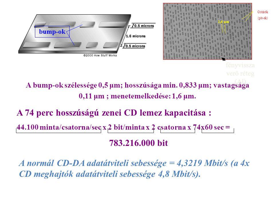 A bump-ok szélessége 0,5 μm; hosszúsága min. 0,833 μm; vastagsága 0,11 μm ; menetemelkedése: 1,6 μm. A 74 perc hosszúságú zenei CD lemez kapacitása :