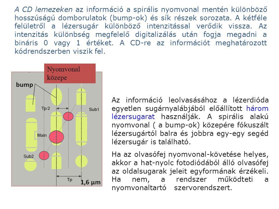 A CD lemezeken az információ a spirális nyomvonal mentén különböző hosszúságú domborulatok (bump-ok) és sík részek sorozata.