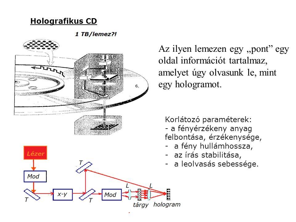 """Holografikus CD Az ilyen lemezen egy """"pont"""" egy oldal információt tartalmaz, amelyet úgy olvasunk le, mint egy hologramot. Korlátozó paraméterek: - a"""