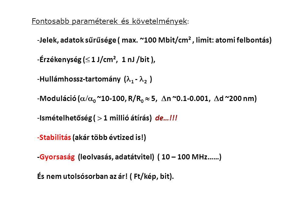 -Jelek, adatok sűrűsége ( max. ~100 Mbit/cm², limit: atomi felbontás) -Érzékenység (  1 J/cm², 1 nJ /bit ), -Hullámhossz-tartomány ( 1 - 2 ) -Modulác