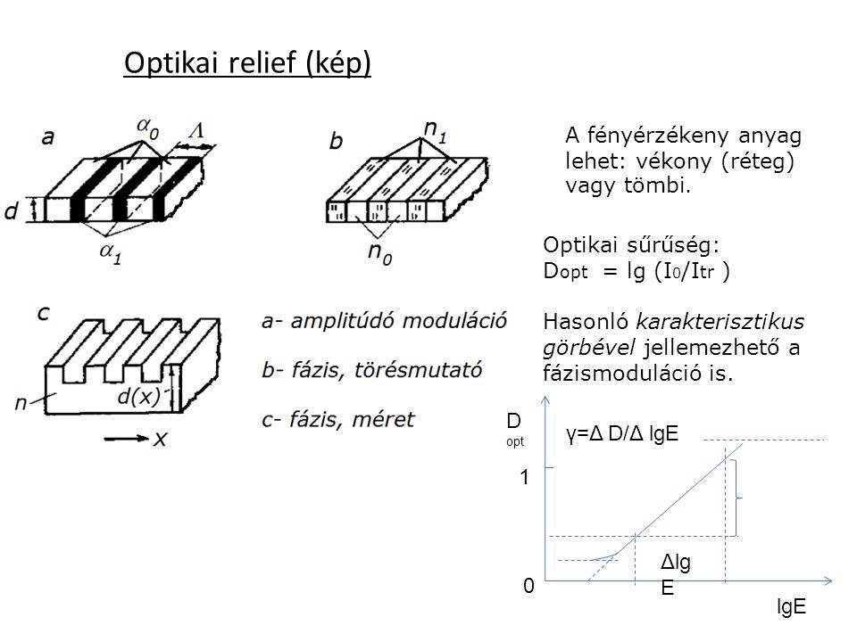 Optikai relief (kép) D opt Δlg E lgE 1 0 γ=Δ D/Δ lgE Optikai sűrűség: D opt = lg (I 0 /I tr ) Hasonló karakterisztikus görbével jellemezhető a fázismoduláció is.