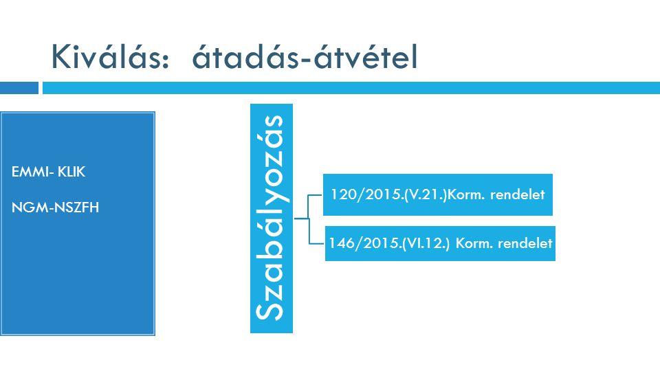 Kiválás: átadás-átvétel EMMI- KLIK NGM-NSZFH Szabályozás 120/2015.(V.21.)Korm. rendelet 146/2015.(VI.12.) Korm. rendelet