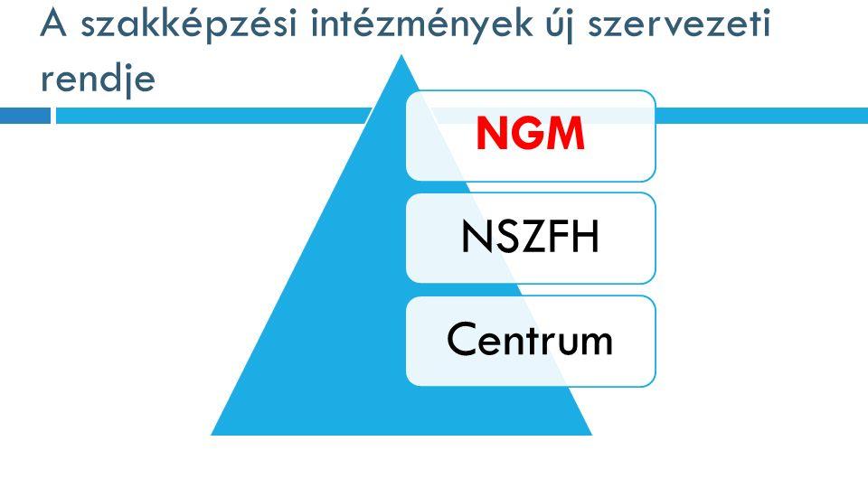 A szakképzési intézmények új szervezeti rendje NGMNSZFHCentrum