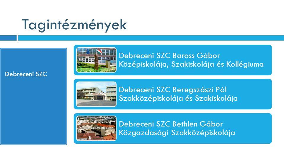 Tagintézmények Debreceni SZC Debreceni SZC Baross Gábor Középiskolája, Szakiskolája és Kollégiuma Debreceni SZC Beregszászi Pál Szakközépiskolája és S