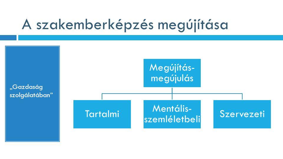 Az átalakítás szükségessége Jogi szabályozás - együttműködés Kormány és MKIK megállapodás2011.