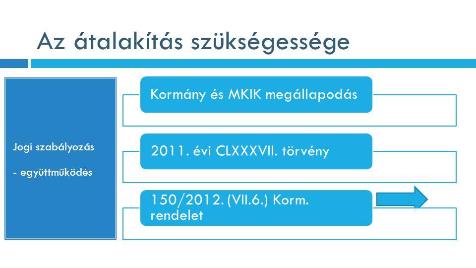 Az átalakítás szükségessége Jogi szabályozás - együttműködés Kormány és MKIK megállapodás2011. évi CLXXXVII. törvény 150/2012. (VII.6.) Korm. rendelet