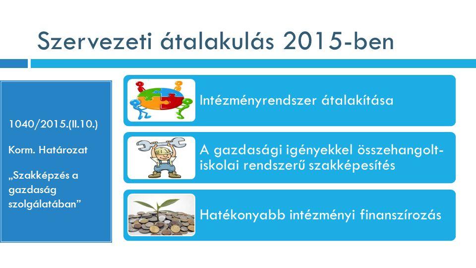 Szervezeti átalakulás 2015-ben Változások 2015.május 27.