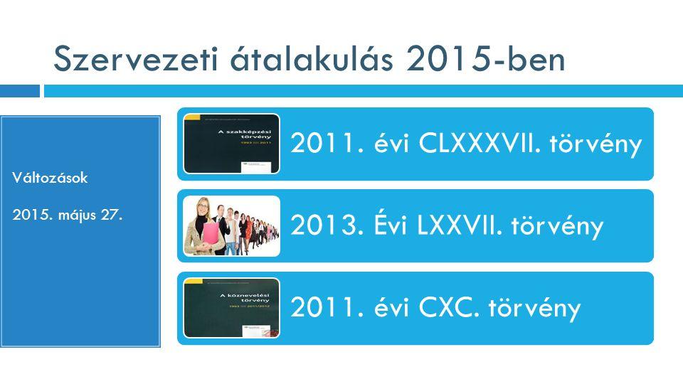 Szervezeti átalakulás 2015-ben Változások 2015. május 27. 2011. évi CLXXXVII. törvény 2013. Évi LXXVII. törvény 2011. évi CXC. törvény