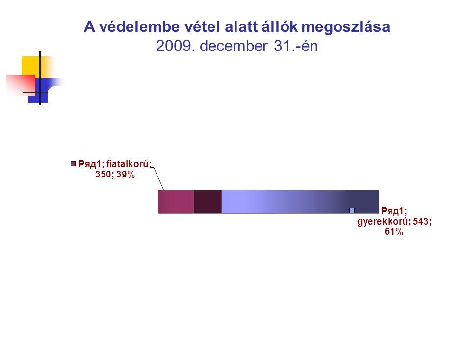 A védelembe vétel alatt állók megoszlása 2009. december 31.-én