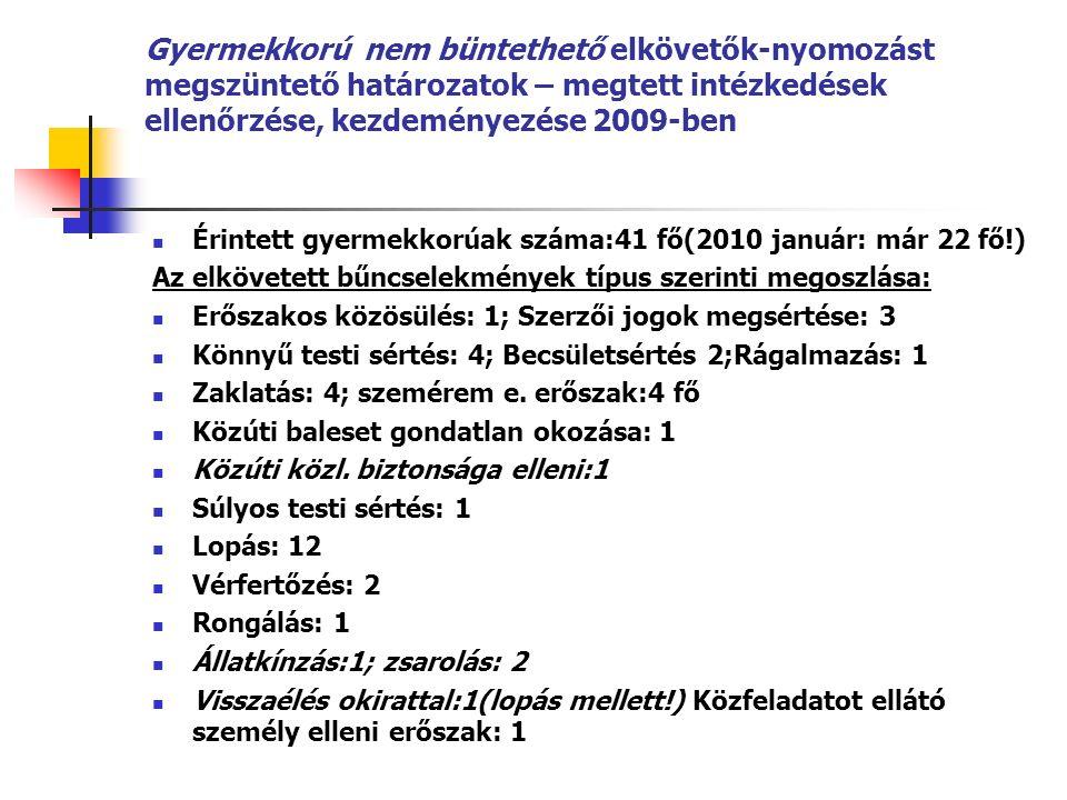 Gyermekkorú nem büntethető elkövetők-nyomozást megszüntető határozatok – megtett intézkedések ellenőrzése, kezdeményezése 2009-ben Érintett gyermekkor