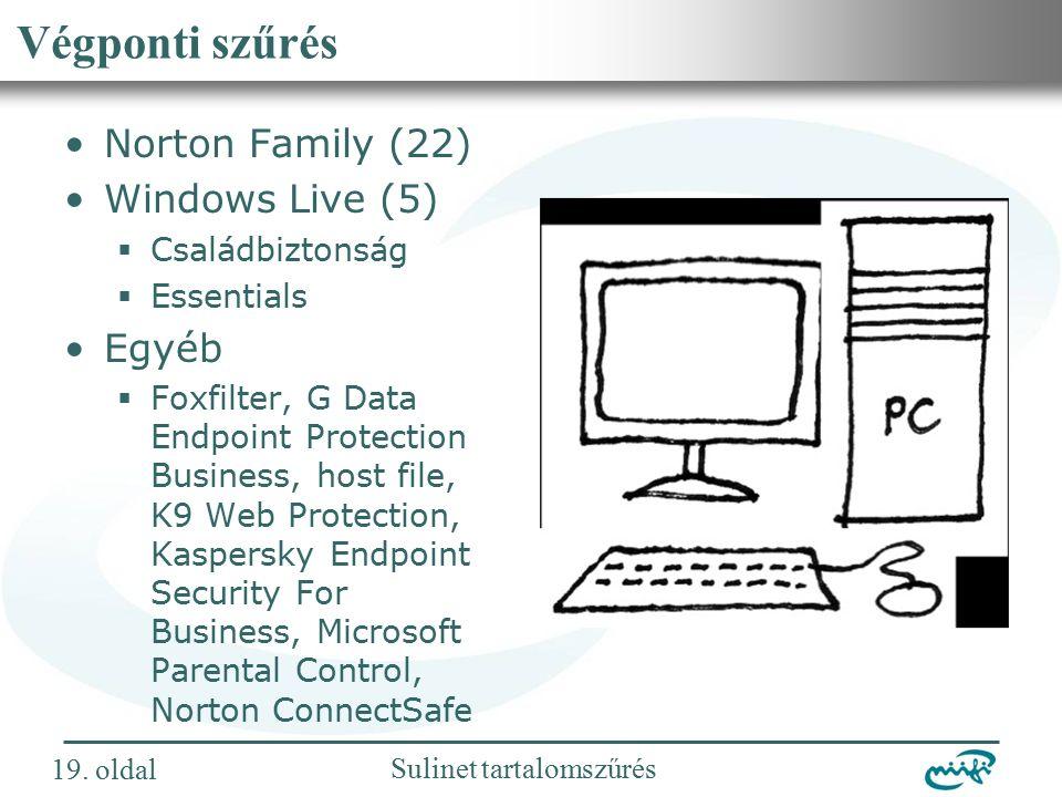 Nemzeti Információs Infrastruktúra Fejlesztési Intézet Sulinet tartalomszűrés Végponti szűrés Norton Family (22) Windows Live (5)  Családbiztonság  Essentials Egyéb  Foxfilter, G Data Endpoint Protection Business, host file, K9 Web Protection, Kaspersky Endpoint Security For Business, Microsoft Parental Control, Norton ConnectSafe 19.