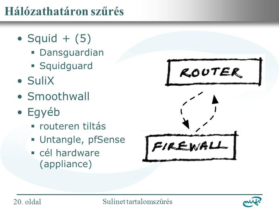 Nemzeti Információs Infrastruktúra Fejlesztési Intézet Sulinet tartalomszűrés Hálózathatáron szűrés Squid + (5)  Dansguardian  Squidguard SuliX Smoothwall Egyéb  routeren tiltás  Untangle, pfSense  cél hardware (appliance) 20.