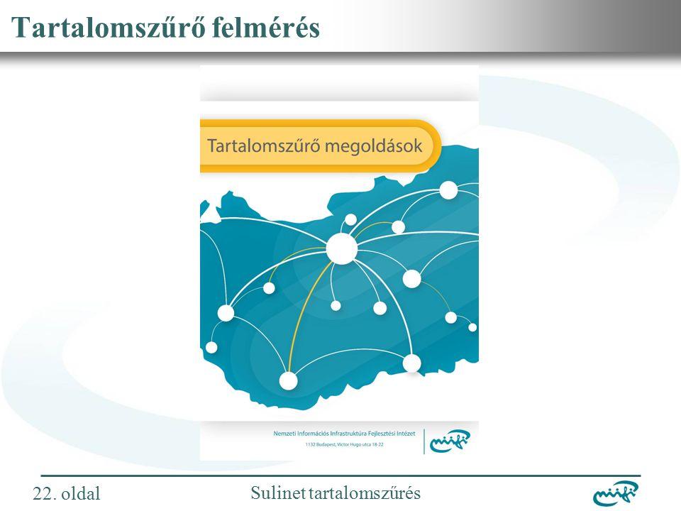 Nemzeti Információs Infrastruktúra Fejlesztési Intézet Sulinet tartalomszűrés Tartalomszűrő felmérés 22.