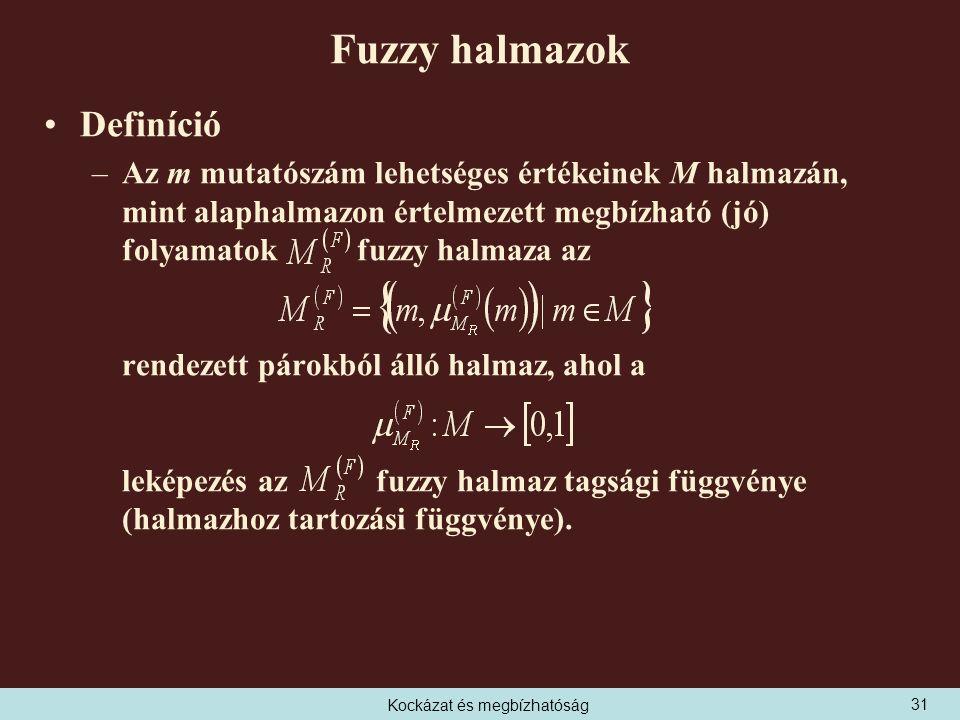 Kockázat és megbízhatóság Fuzzy halmazok Definíció –Az m mutatószám lehetséges értékeinek M halmazán, mint alaphalmazon értelmezett megbízható (jó) folyamatok fuzzy halmaza az rendezett párokból álló halmaz, ahol a leképezés az fuzzy halmaz tagsági függvénye (halmazhoz tartozási függvénye).