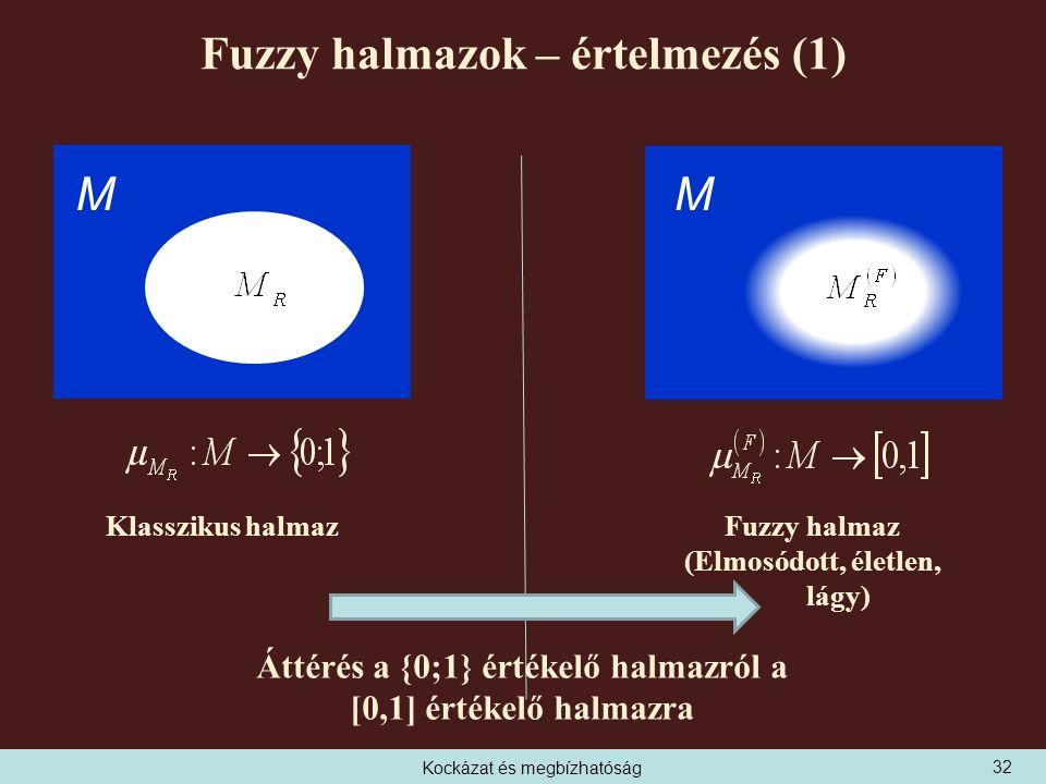 Kockázat és megbízhatóság Fuzzy halmazok – értelmezés (1) 32 MM Fuzzy halmaz (Elmosódott, életlen, lágy) Klasszikus halmaz Áttérés a {0;1} értékelő halmazról a [0,1] értékelő halmazra