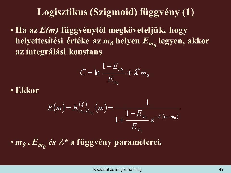 Kockázat és megbízhatóság Logisztikus (Szigmoid) függvény (1) Ha az E(m) függvénytől megköveteljük, hogy helyettesítési értéke az m 0 helyen E m 0 legyen, akkor az integrálási konstans Ekkor m 0, E m 0 és * a függvény paraméterei.