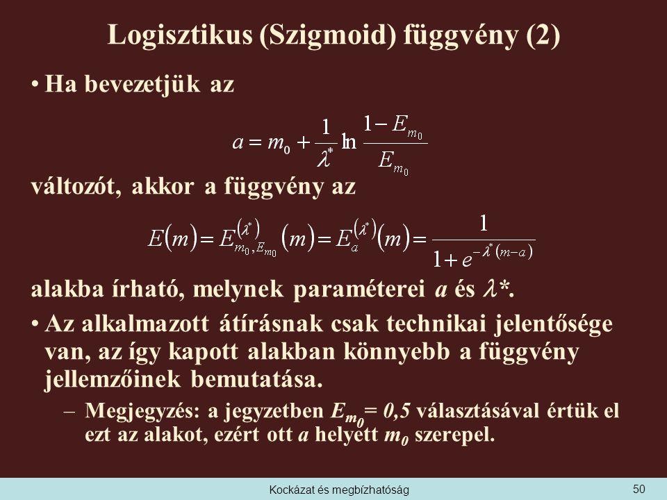 Kockázat és megbízhatóság Logisztikus (Szigmoid) függvény (2) Ha bevezetjük az változót, akkor a függvény az alakba írható, melynek paraméterei a és *.